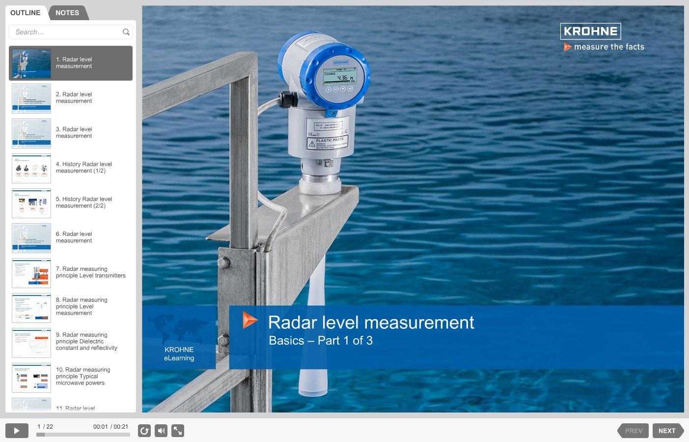 eLearning Radar Level Measurement – Title