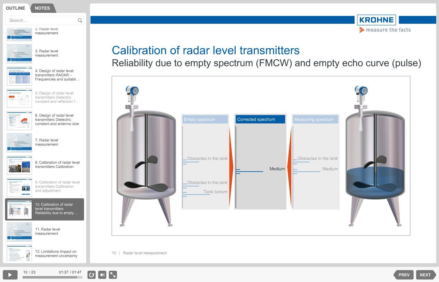 eLearning FMCW Radar Level Measurement – Calibration